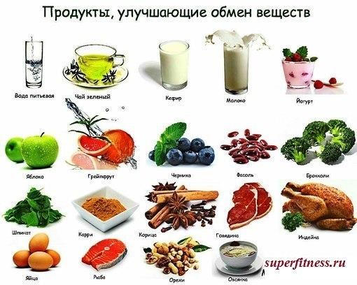 Продукты улучшающие обмен веществ
