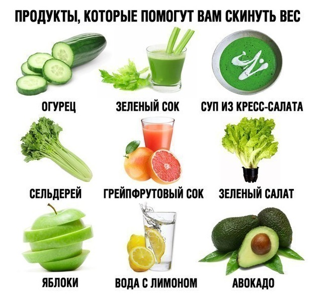 Продукты при похудении