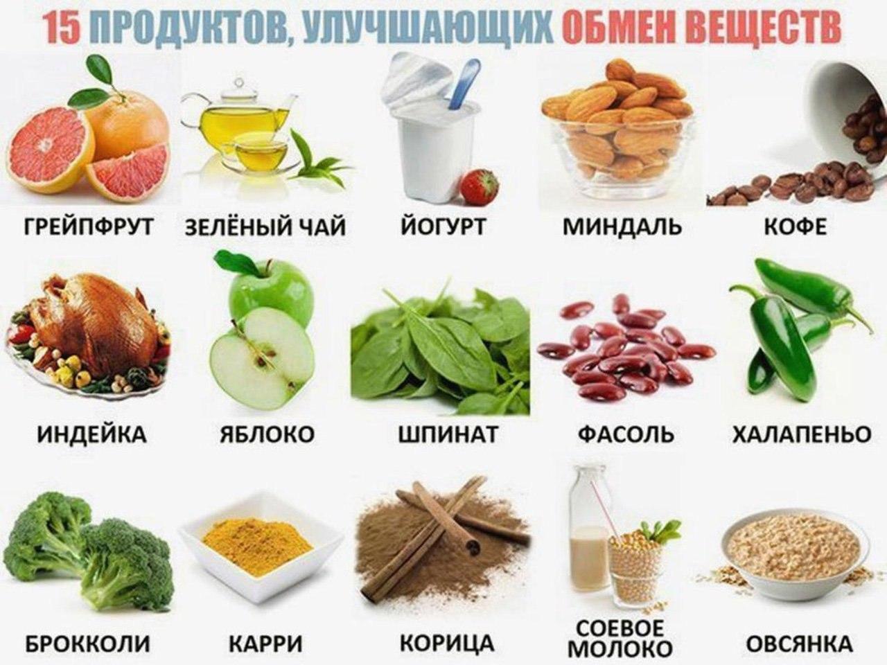 15 продуктов, которые ускоряют метаболизм