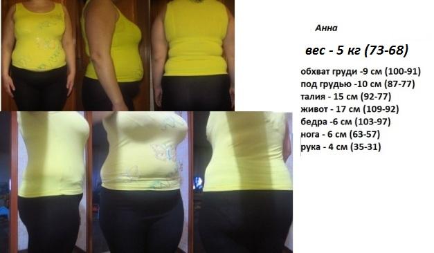 Anna Yar