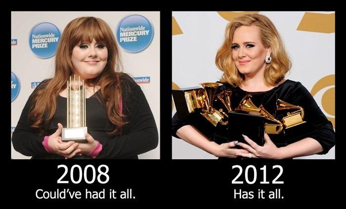 2008 и 2012 год