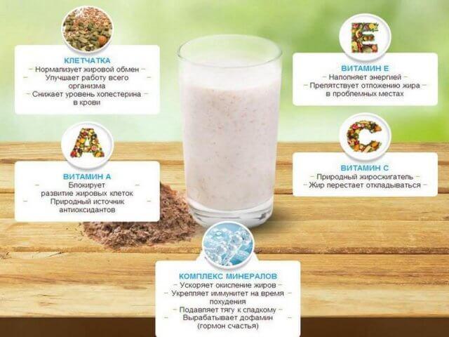 Регулярно принимая витаминно-минеральный комплекс АСЖ 35, значительного эффекта можно достичь уже за 4 недели