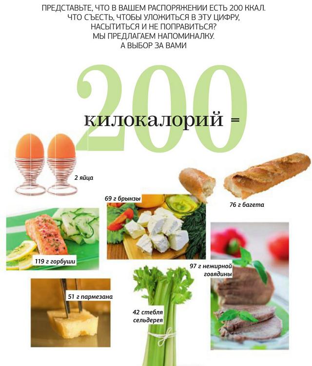 200 ккал