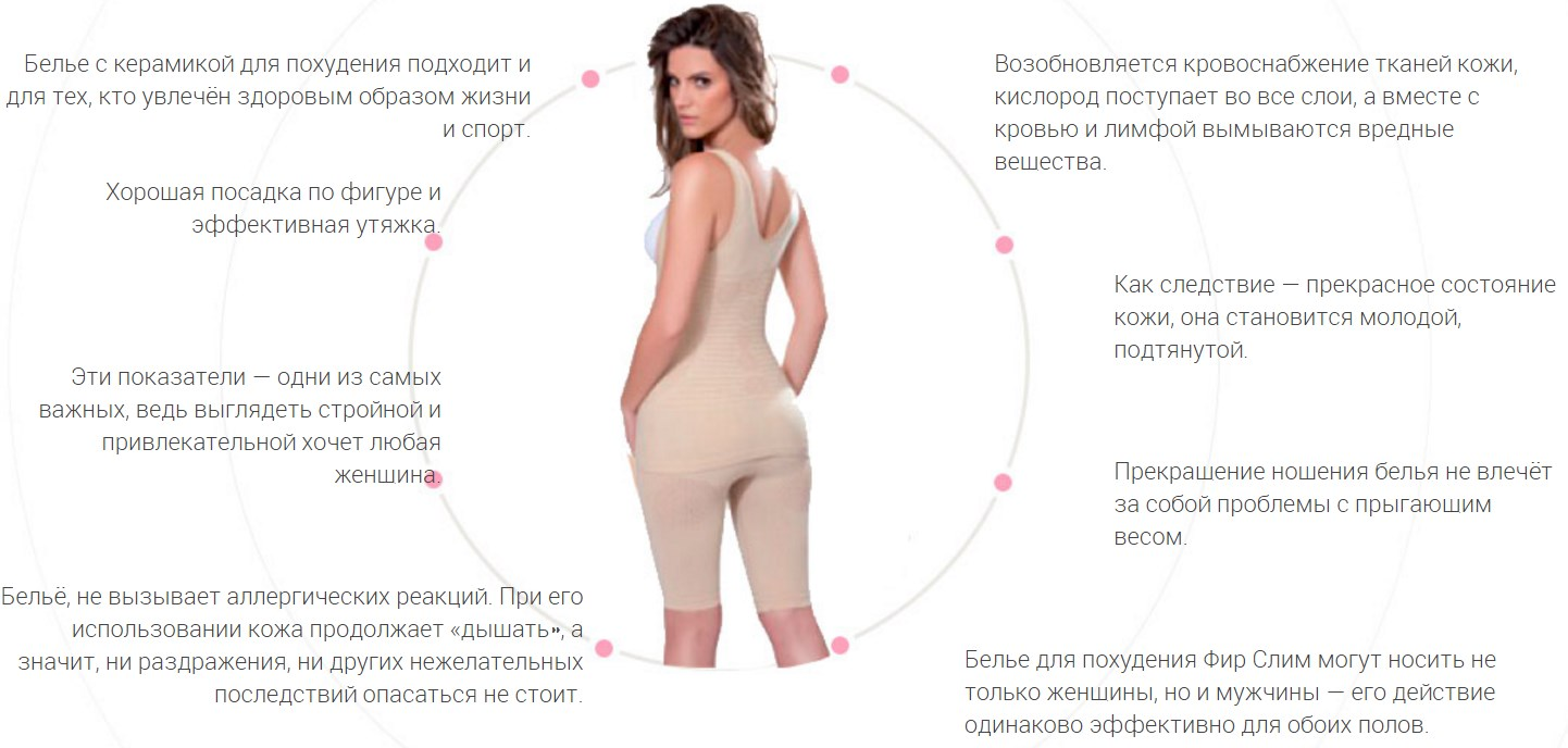 Постоянное ношение данного белья весьма благотворно влияет на состояние кожи, делая её гораздо более упругой, а также гладкой.