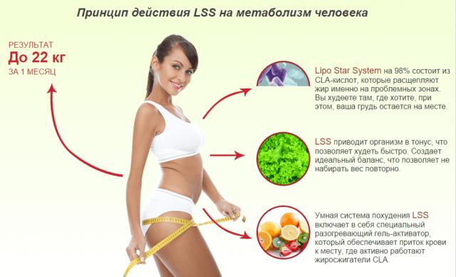 Гель из системы Lipo Star System, согласно уверениям производителя, помогает бороться с целлюлитом, обеспечивая эффект липосакции и подтягивая кожу