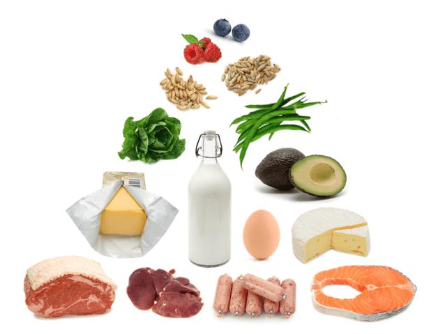 Хотя вы уже знаете, что кето-диета — это план питания с низким содержанием углеводов, но нужно еще много чего узнать, как придерживаться этой системы питания и без срывов добиться результатов